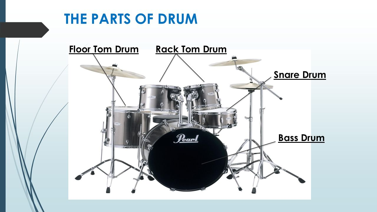 THE PARTS OF DRUM Snare Drum Rack Tom DrumFloor Tom Drum Bass Drum