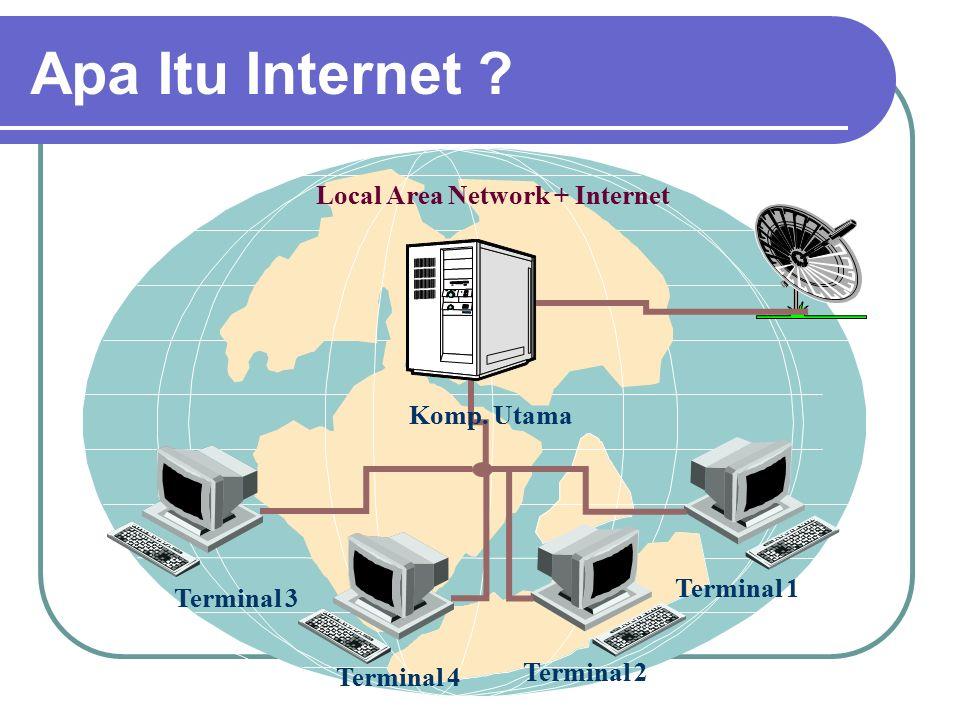 Apa Itu Internet . Internet – International Network – Jaringan Komputer Internasional.