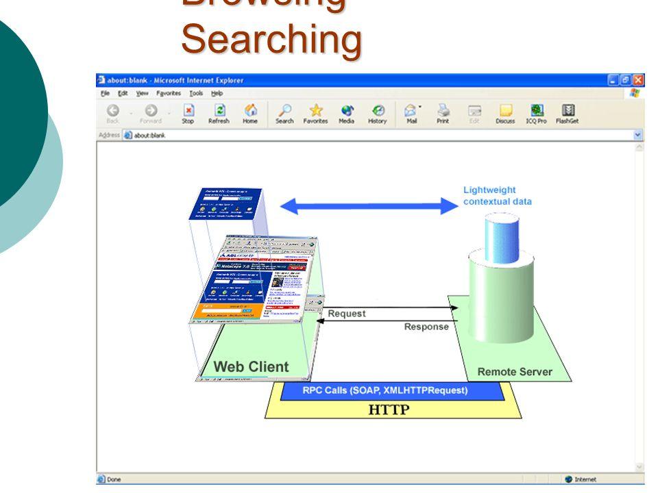 Fasilitas Internet WWW (World Wide Web) Dipakai untuk mengakses berbagai informasi berupa gambar, suara, film, dll.
