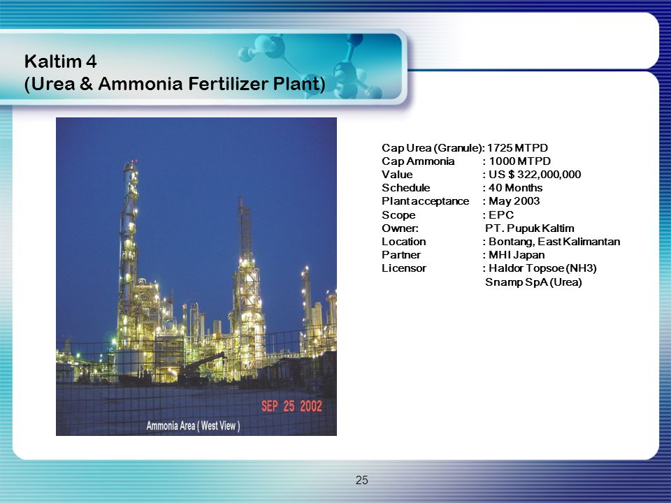 25 Cap Urea (Granule): 1725 MTPD Cap Ammonia: 1000 MTPD Value: US $ 322,000,000 Schedule: 40 Months Plant acceptance: May 2003 Scope: EPC Owner: PT.