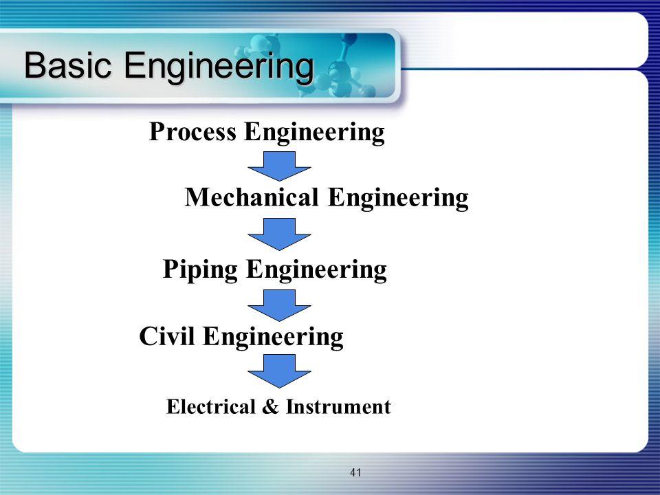 41 Piping Engineering Process Engineering Mechanical Engineering Civil Engineering Electrical & Instrument Basic Engineering
