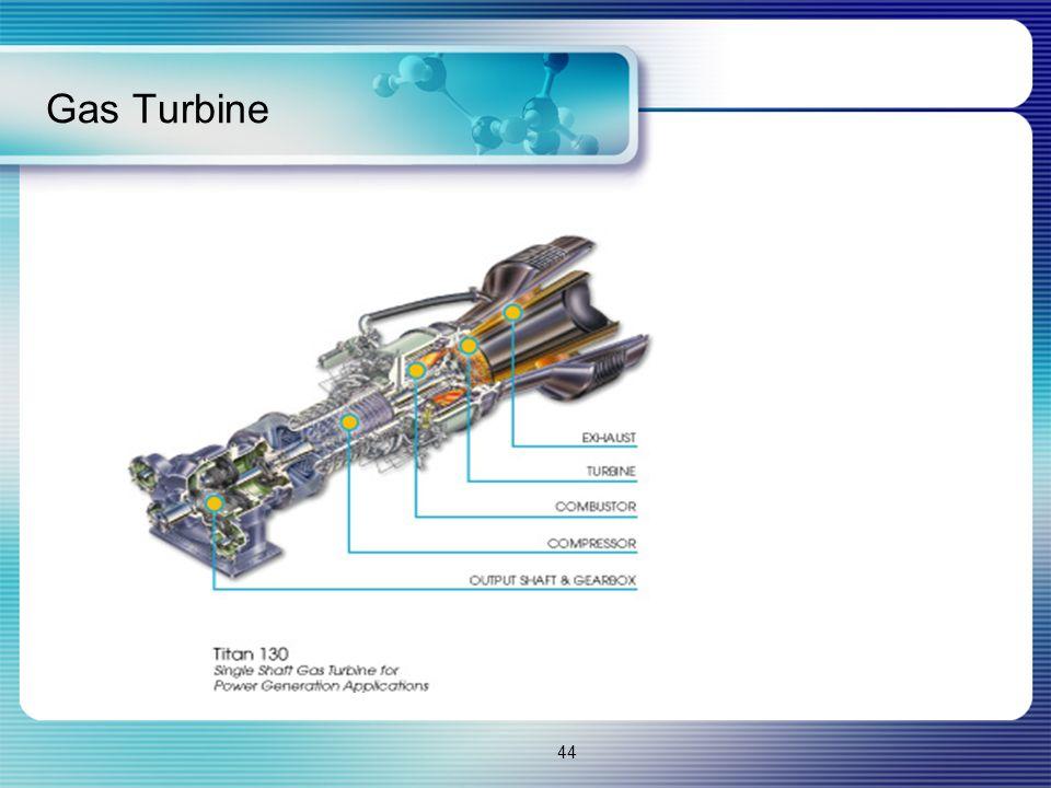 44 Gas Turbine