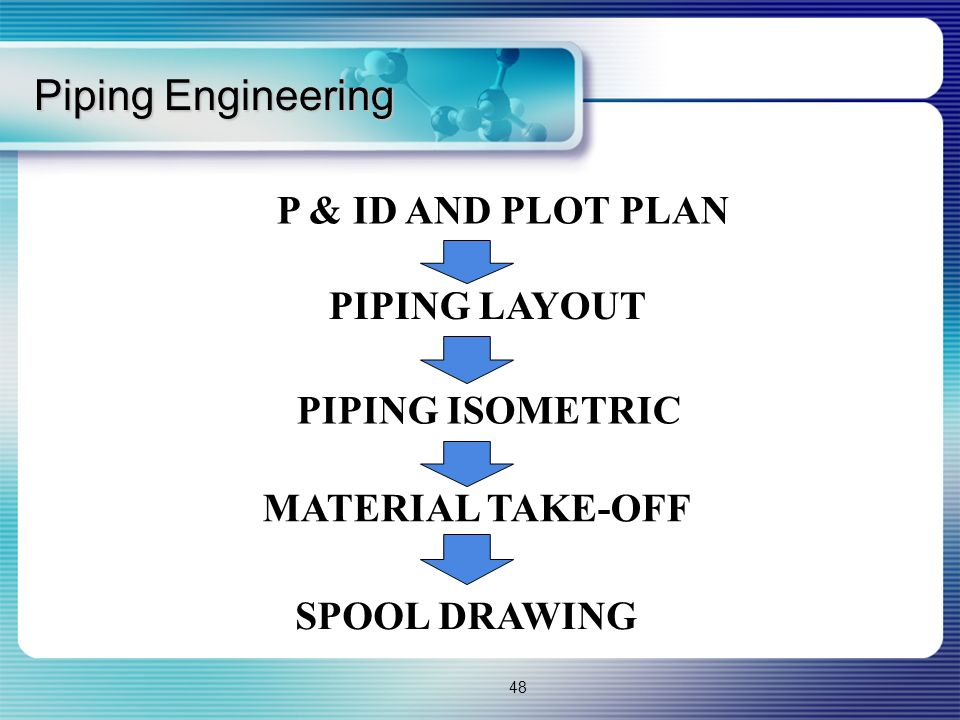 48 PIPING ISOMETRIC P & ID AND PLOT PLAN PIPING LAYOUT MATERIAL TAKE-OFF SPOOL DRAWING Piping Engineering