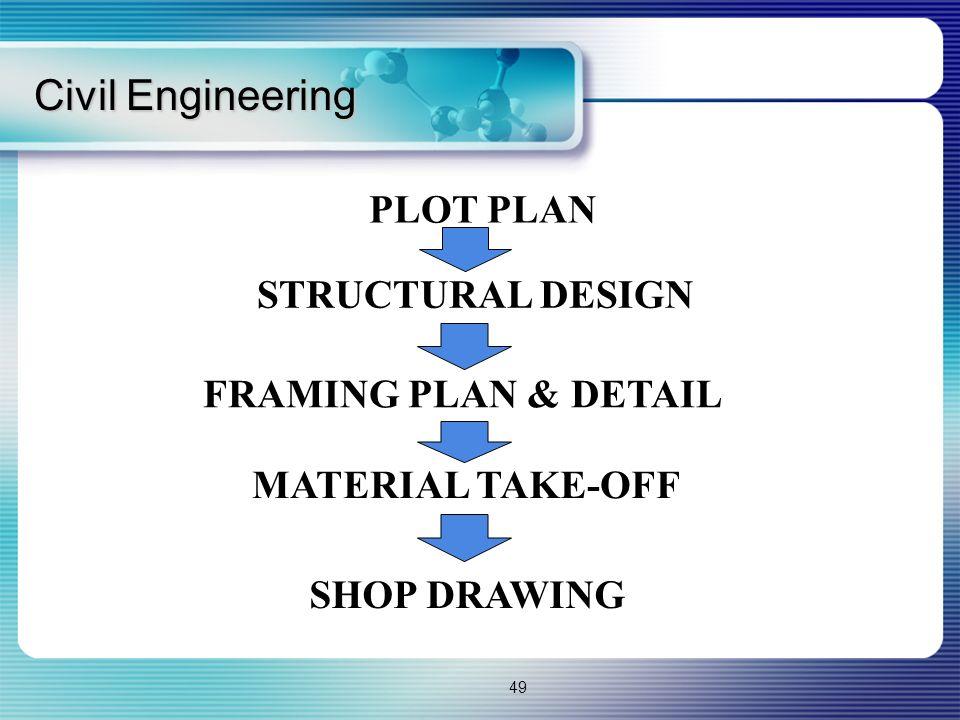 49 FRAMING PLAN & DETAIL PLOT PLAN STRUCTURAL DESIGN MATERIAL TAKE-OFF SHOP DRAWING Civil Engineering