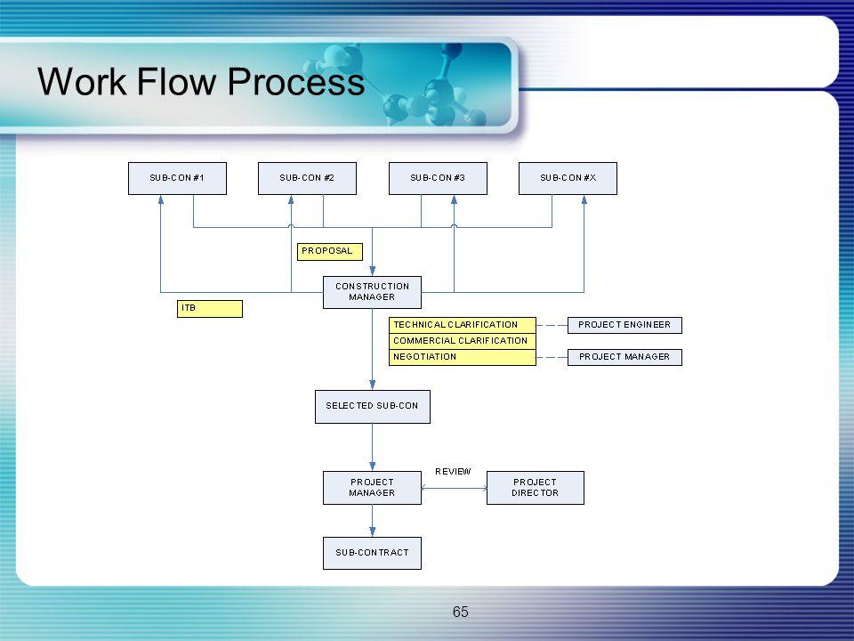 65 Work Flow Process