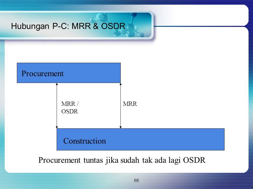 68 Hubungan P-C: MRR & OSDR Procurement Construction MRR / OSDR MRR Procurement tuntas jika sudah tak ada lagi OSDR