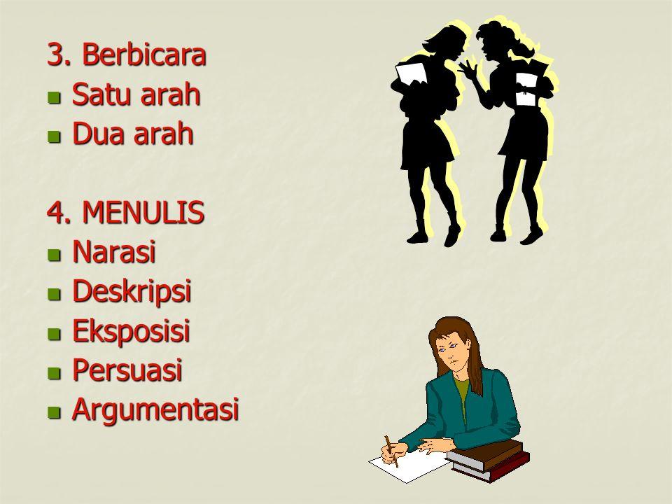 2.Surat Pembaca Tujuan sebagai sarana ampuh ber- komunikasi langsung antarwarga masyarakat.