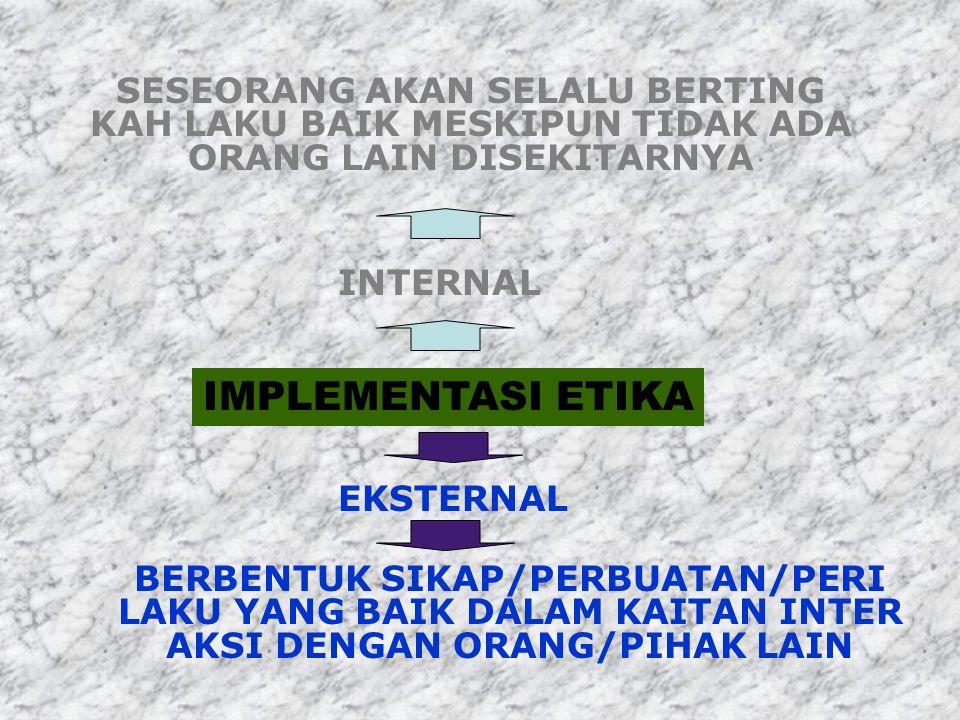 IMPLEMENTASI ETIKA SESEORANG AKAN SELALU BERTING KAH LAKU BAIK MESKIPUN TIDAK ADA ORANG LAIN DISEKITARNYA BERBENTUK SIKAP/PERBUATAN/PERI LAKU YANG BAIK DALAM KAITAN INTER AKSI DENGAN ORANG/PIHAK LAIN INTERNAL EKSTERNAL