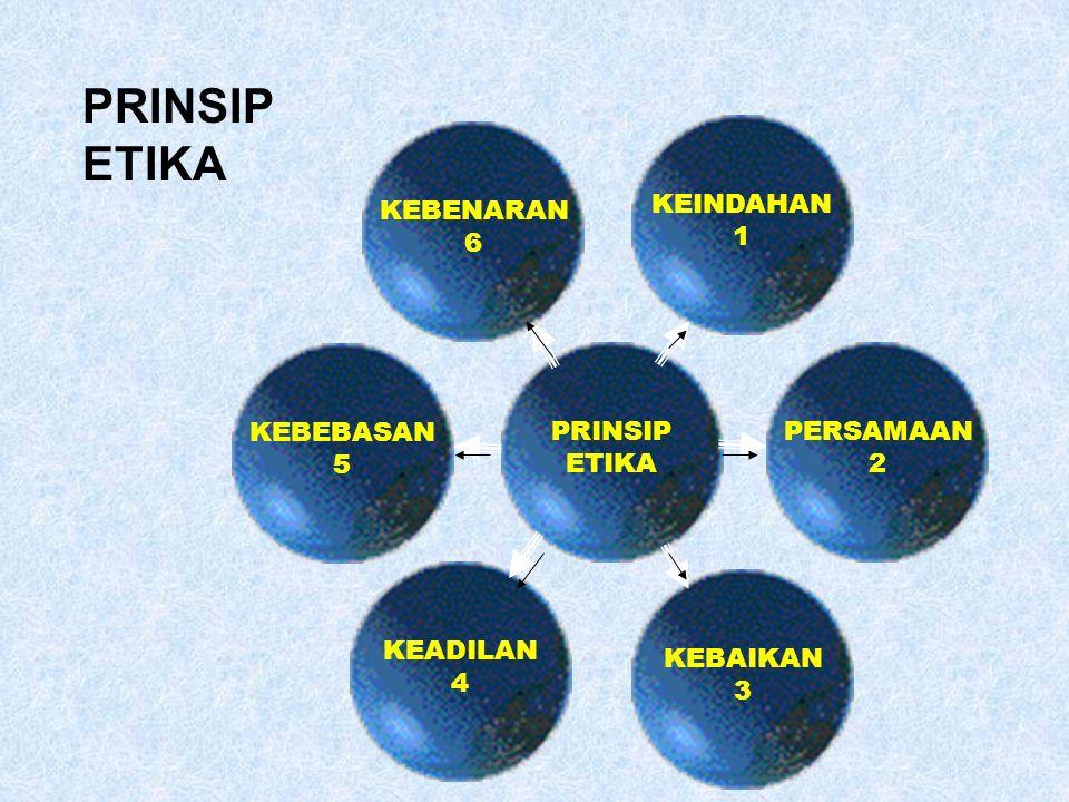 PRINSIP ETIKA KEINDAHAN 1 KEBAIKAN 3 KEADILAN 4 KEBEBASAN 5 KEBENARAN 6 PERSAMAAN 2 PRINSIP ETIKA