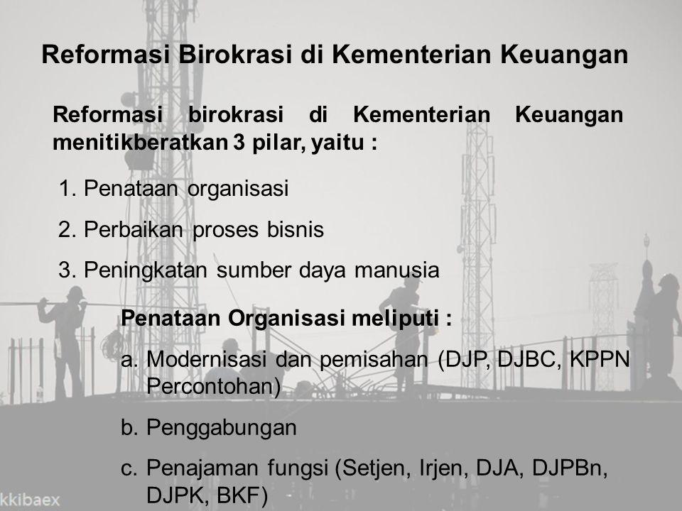 Reformasi Birokrasi di Kementerian Keuangan 1.Penataan organisasi 2.Perbaikan proses bisnis 3.Peningkatan sumber daya manusia Penataan Organisasi meliputi : a.Modernisasi dan pemisahan (DJP, DJBC, KPPN Percontohan) b.Penggabungan c.Penajaman fungsi (Setjen, Irjen, DJA, DJPBn, DJPK, BKF) Reformasi birokrasi di Kementerian Keuangan menitikberatkan 3 pilar, yaitu :