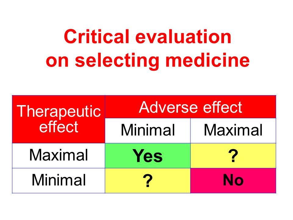 kasus  Laki-laki, 54 thn, batuk, sesak berdahak hijau, 240/130 mmHg, 112 x/mnt, RPT: DM type 2  Dx: bronchitis chronic, acute exacerbation, hipertensi, PJK  Tx: –infus RL 20 gtt/mnt, –O2 1-2 L/mnt, –aminofilin per infus, –inhaler salbutamol, –dexamethason 1 amp/8jam, –Adalat oros 1x1, –ceftriaxon inj, –ambroxol syr 3xC DiseaseIndicator Clinical Outcome Humanistic Outcome Economic Outcome