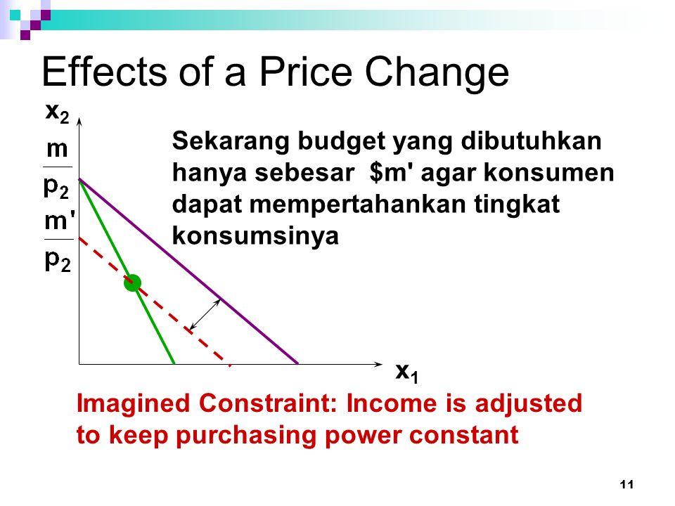11 Effects of a Price Change Sekarang budget yang dibutuhkan hanya sebesar $m agar konsumen dapat mempertahankan tingkat konsumsinya x1x1 x2x2 Imagined Constraint: Income is adjusted to keep purchasing power constant