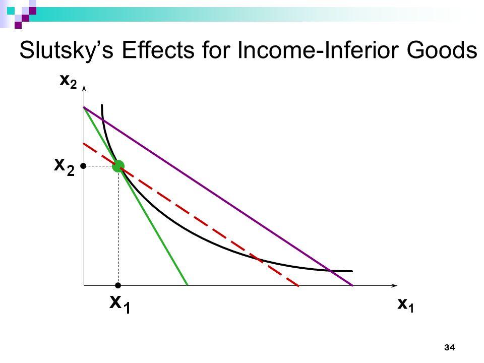 34 x2x2 x1x1 Slutsky's Effects for Income-Inferior Goods