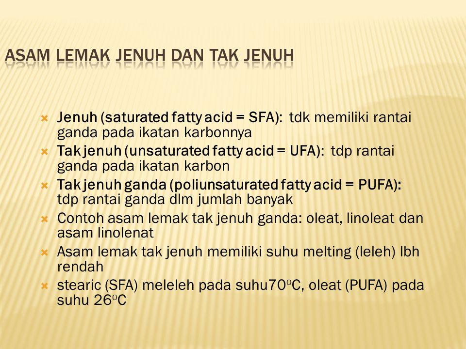  Jenuh (saturated fatty acid = SFA): tdk memiliki rantai ganda pada ikatan karbonnya  Tak jenuh (unsaturated fatty acid = UFA): tdp rantai ganda pada ikatan karbon  Tak jenuh ganda (poliunsaturated fatty acid = PUFA): tdp rantai ganda dlm jumlah banyak  Contoh asam lemak tak jenuh ganda: oleat, linoleat dan asam linolenat  Asam lemak tak jenuh memiliki suhu melting (leleh) lbh rendah  stearic (SFA) meleleh pada suhu70 o C, oleat (PUFA) pada suhu 26 o C