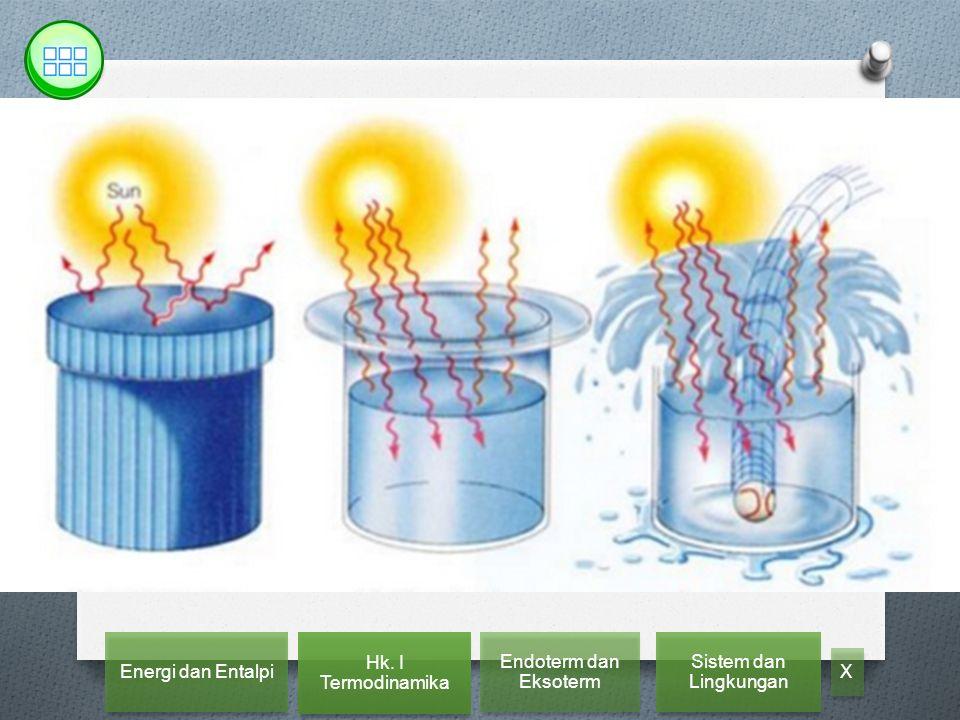 Hk. I Termodinamika Sistem dan Lingkungan Energi dan Entalpi Endoterm dan Eksoterm X
