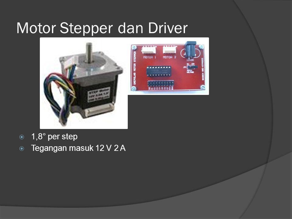 Motor Stepper dan Driver  1,8° per step  Tegangan masuk 12 V 2 A