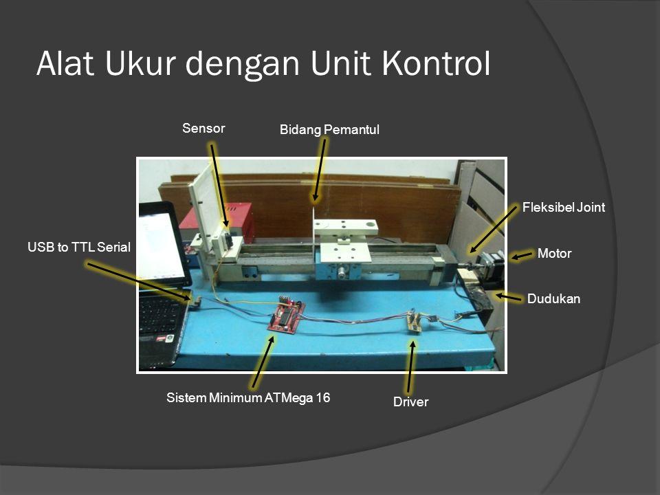 Alat Ukur dengan Unit Kontrol Bidang Pemantul Motor Dudukan Fleksibel Joint Driver Sistem Minimum ATMega 16 USB to TTL Serial Sensor