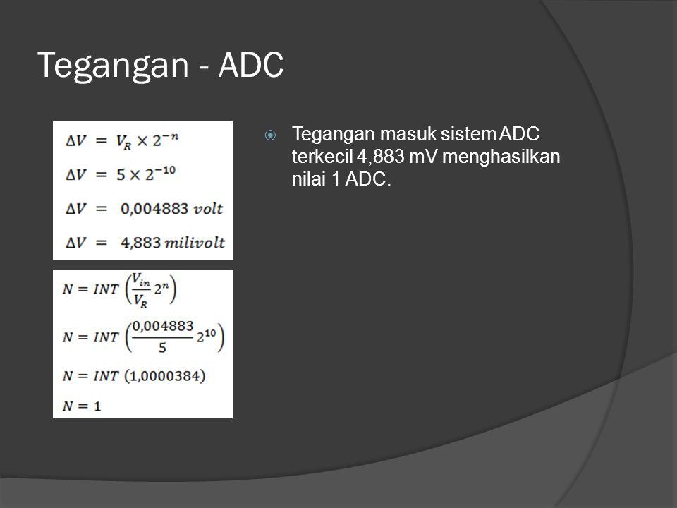 Tegangan - ADC  Tegangan masuk sistem ADC terkecil 4,883 mV menghasilkan nilai 1 ADC.