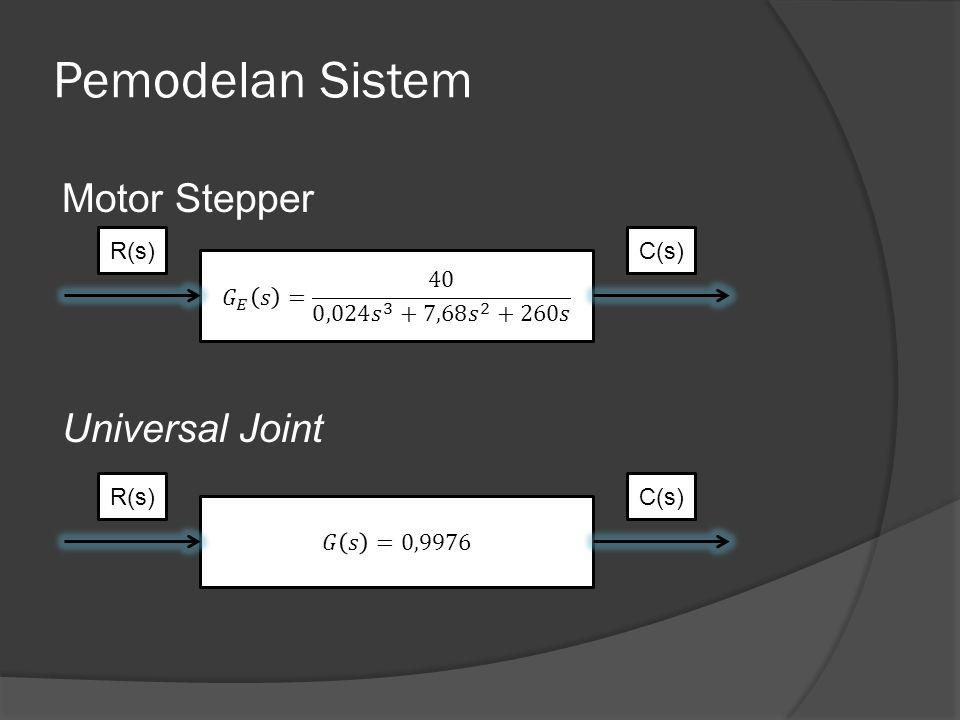 Pemodelan Sistem Motor Stepper Universal Joint R(s)C(s)R(s)C(s)