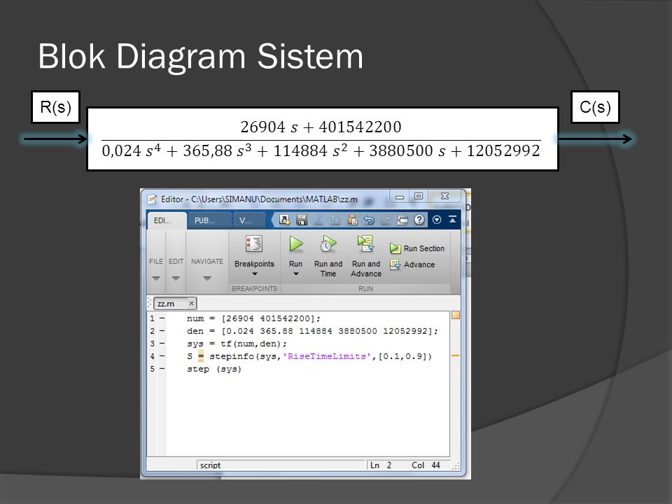 Blok Diagram Sistem R(s)C(s)