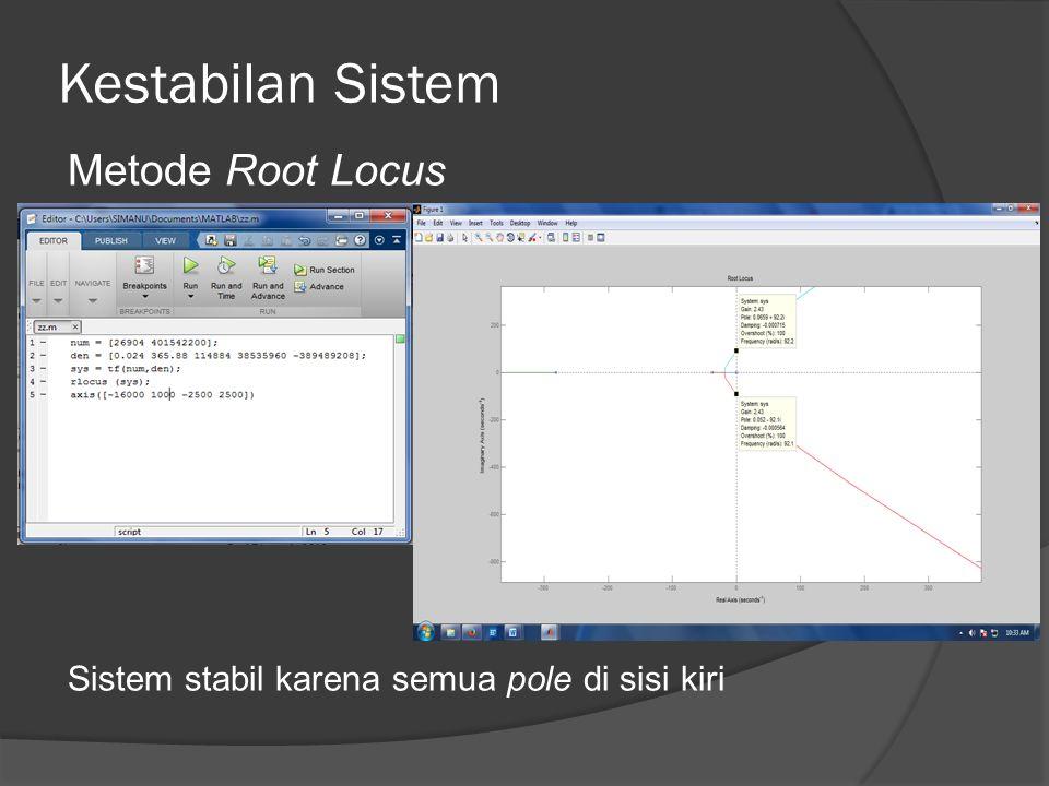 Kestabilan Sistem Metode Root Locus Sistem stabil karena semua pole di sisi kiri