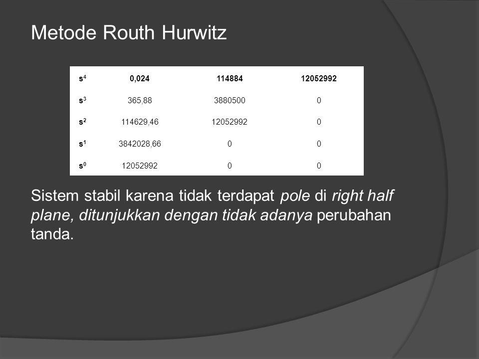 Metode Routh Hurwitz Sistem stabil karena tidak terdapat pole di right half plane, ditunjukkan dengan tidak adanya perubahan tanda.