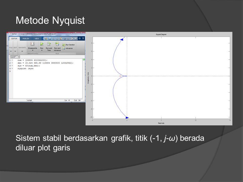 Metode Nyquist Sistem stabil berdasarkan grafik, titik (-1, j-ω) berada diluar plot garis
