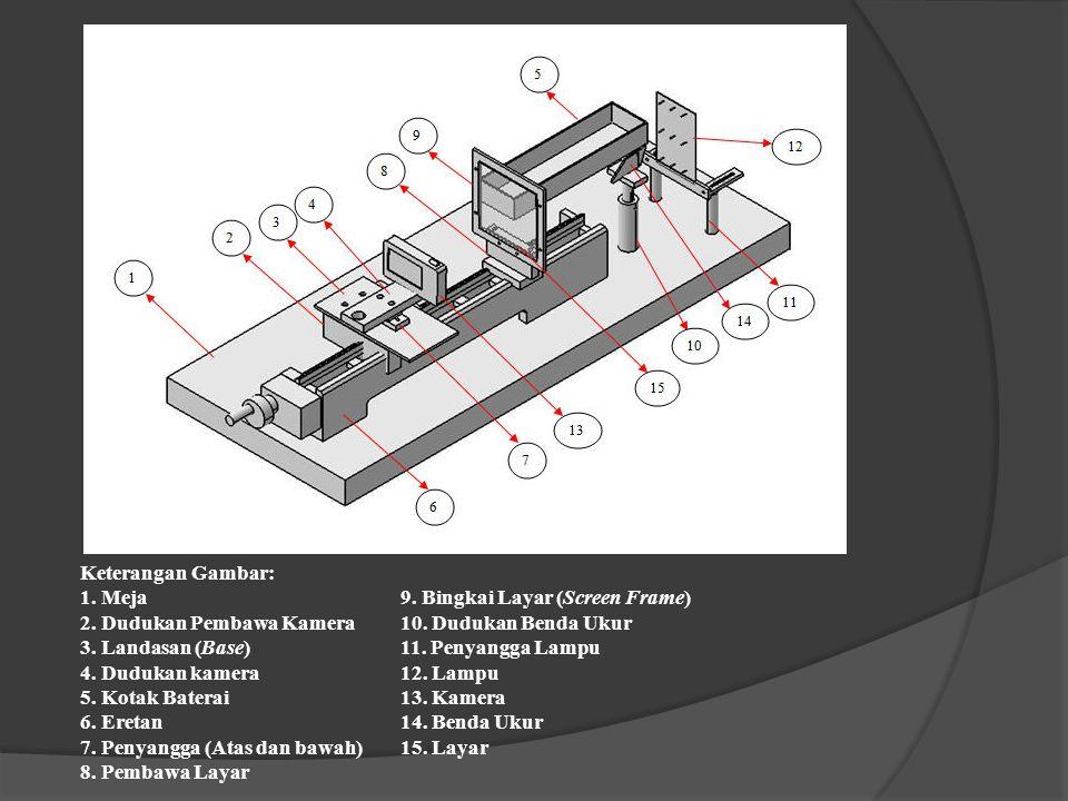 Keterangan Gambar: 1. Meja 9. Bingkai Layar (Screen Frame) 2. Dudukan Pembawa Kamera 10. Dudukan Benda Ukur 3. Landasan (Base)11. Penyangga Lampu 4. D