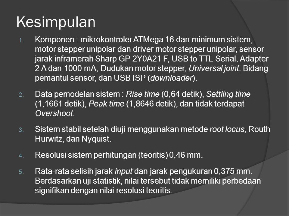 Kesimpulan 1. Komponen : mikrokontroler ATMega 16 dan minimum sistem, motor stepper unipolar dan driver motor stepper unipolar, sensor jarak inframera