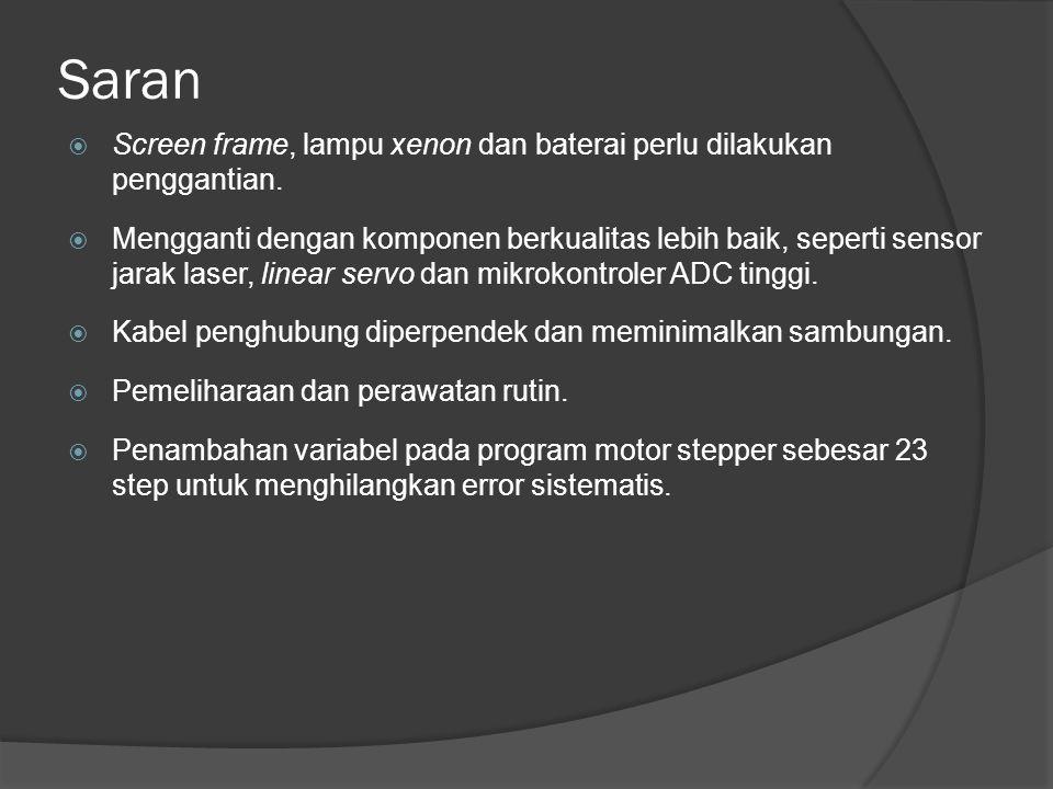 Saran  Screen frame, lampu xenon dan baterai perlu dilakukan penggantian.  Mengganti dengan komponen berkualitas lebih baik, seperti sensor jarak la