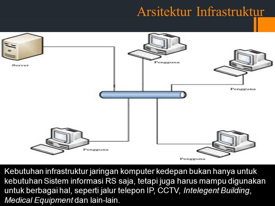Arsitektur Infrastruktur Kebutuhan infrastruktur jaringan komputer kedepan bukan hanya untuk kebutuhan Sistem informasi RS saja, tetapi juga harus mampu digunakan untuk berbagai hal, seperti jalur telepon IP, CCTV, Intelegent Building, Medical Equipment dan lain-lain.