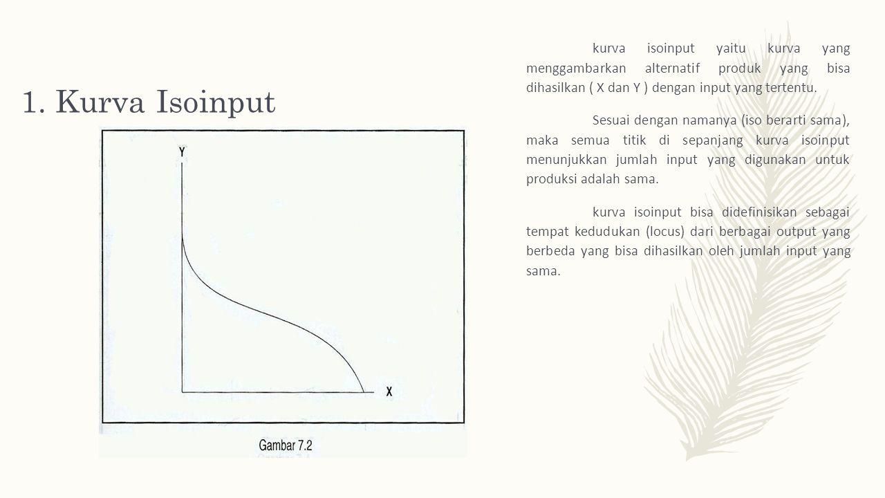 1. Kurva Isoinput kurva isoinput yaitu kurva yang menggambarkan alternatif produk yang bisa dihasilkan ( X dan Y ) dengan input yang tertentu. Sesuai