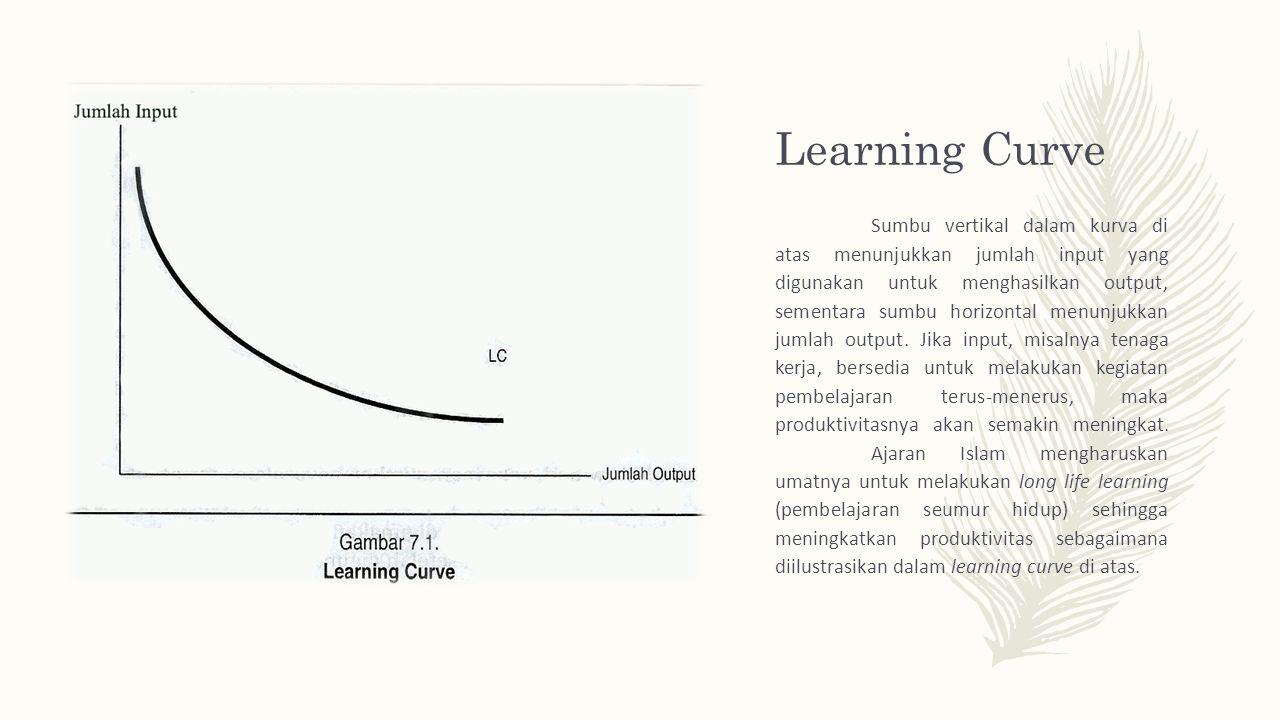 Learning Curve Sumbu vertikal dalam kurva di atas menunjukkan jumlah input yang digunakan untuk menghasilkan output, sementara sumbu horizontal menunjukkan jumlah output.