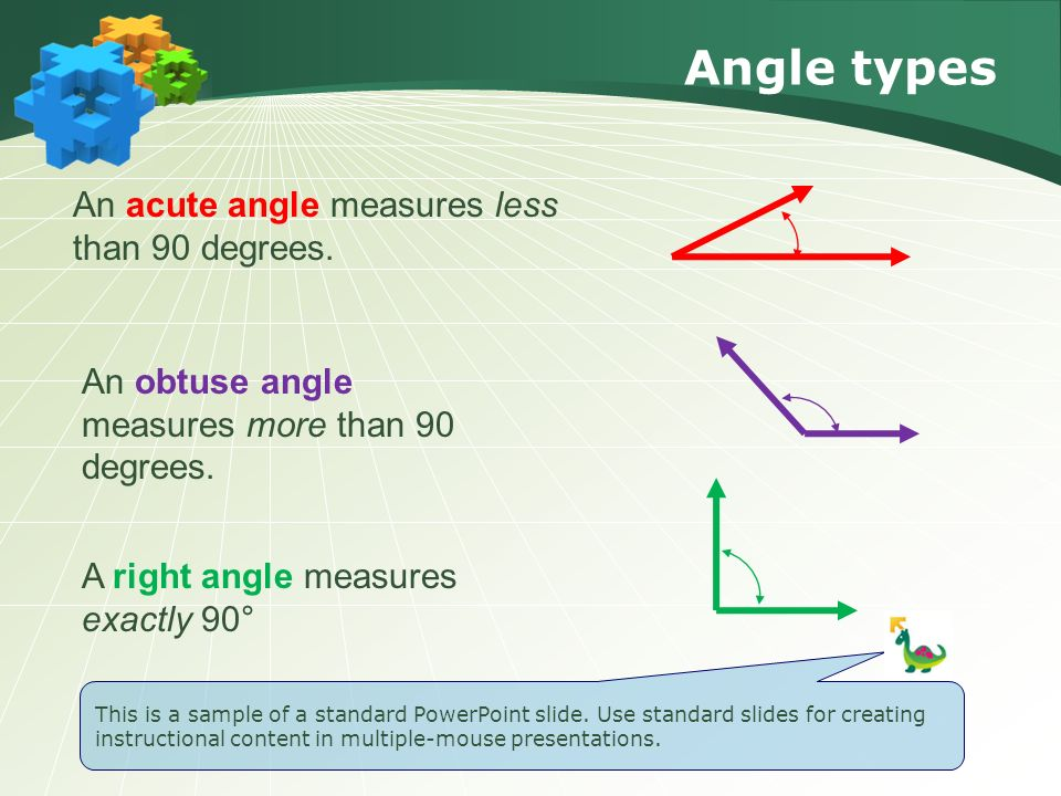 Angle types An acute angle measures less than 90 degrees. An obtuse angle measures more than 90 degrees. A right angle measures exactly 90° This is a