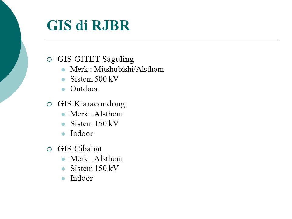 GIS di RJBR  GIS GITET Saguling Merk : Mitshubishi/Alsthom Sistem 500 kV Outdoor  GIS Kiaracondong Merk : Alsthom Sistem 150 kV Indoor  GIS Cibabat Merk : Alsthom Sistem 150 kV Indoor