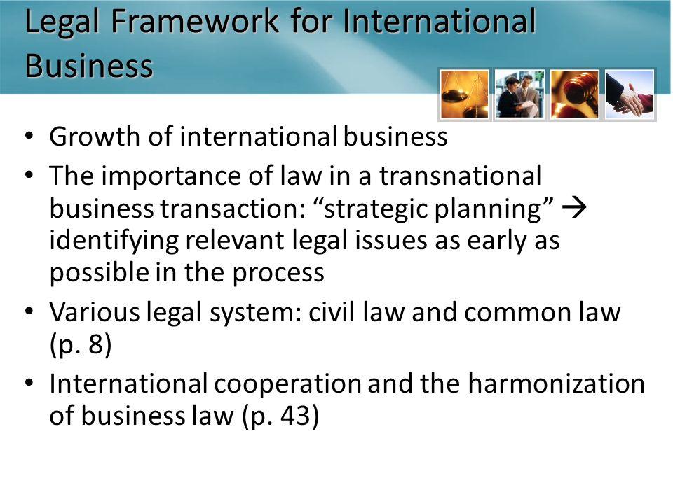 Sources of International Business Law National law International law: a)Konvensi internasional b)Model law c)General principles d)Standar kontrak Perbandingan hukum (Adolf p.