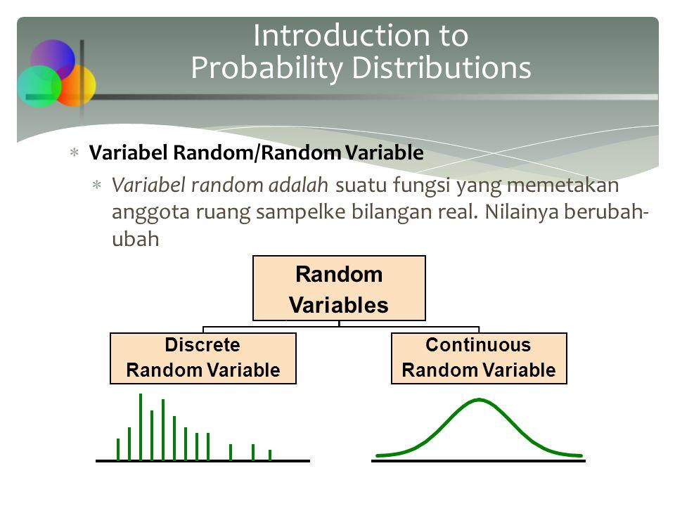  Hanya dapat bernilai angka yang dapat dicacah Contoh:  Melempar dadu 2x Ambil X = # mata dadu 4 muncul (X bisa bernilai 0, 1, atau 2 )  Melempar koin 5x.