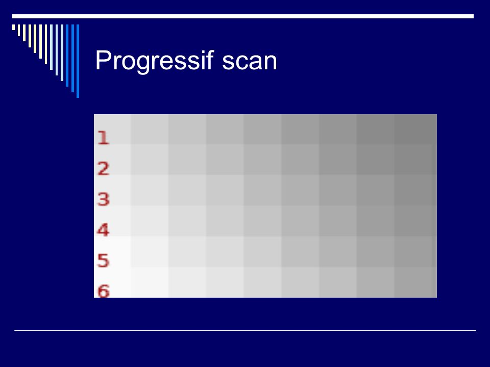 Progressif scan