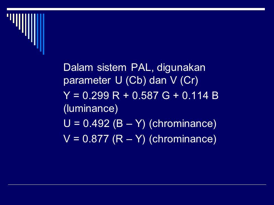 Dalam sistem PAL, digunakan parameter U (Cb) dan V (Cr) Y = 0.299 R + 0.587 G + 0.114 B (luminance) U = 0.492 (B – Y) (chrominance) V = 0.877 (R – Y)