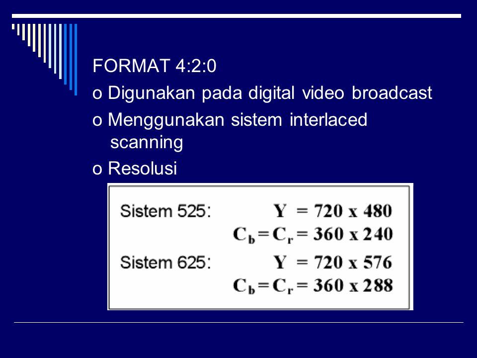 FORMAT 4:2:0 o Digunakan pada digital video broadcast o Menggunakan sistem interlaced scanning o Resolusi