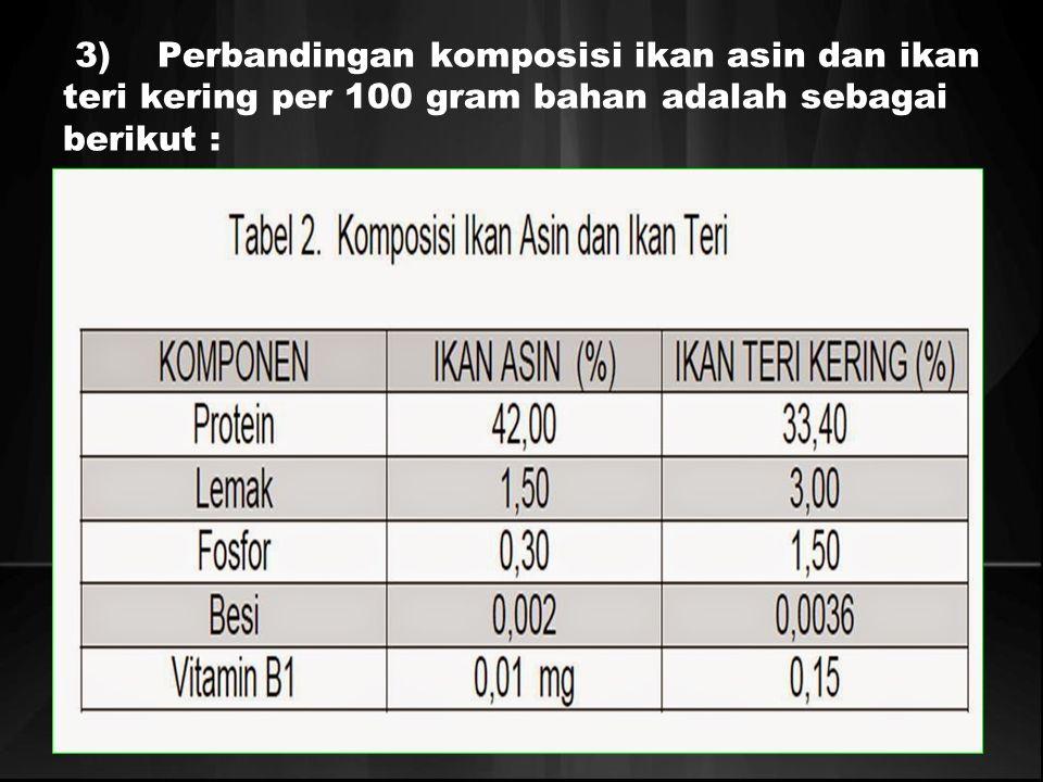 3) Perbandingan komposisi ikan asin dan ikan teri kering per 100 gram bahan adalah sebagai berikut :