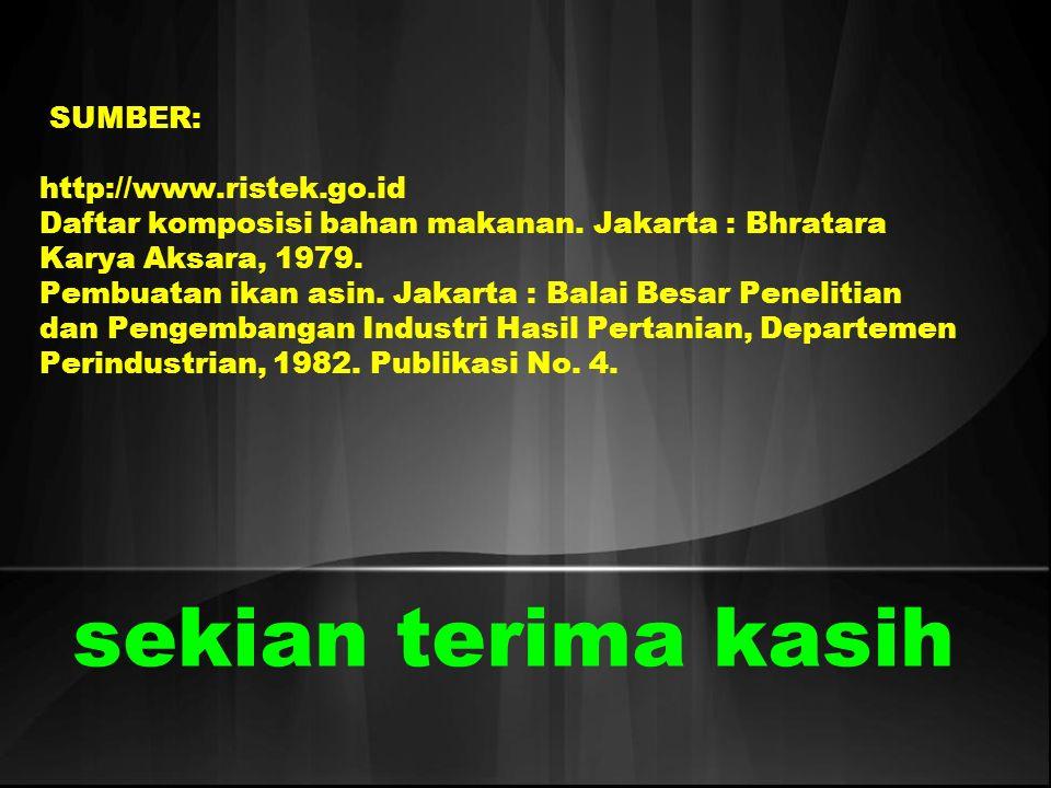 SUMBER: http://www.ristek.go.id Daftar komposisi bahan makanan. Jakarta : Bhratara Karya Aksara, 1979. Pembuatan ikan asin. Jakarta : Balai Besar Pene