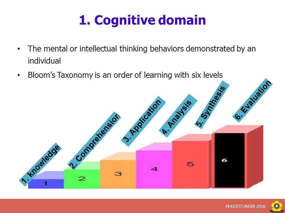 1. Cognitive domain The mental or intellectual thinking behaviors demonstrated by an individual Bloom's Taxonomy is an order of learning with six leve