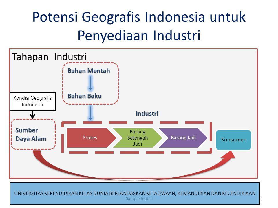 Potensi Geografis Indonesia untuk Penyediaan Industri Tahapan Industri Sample footer6 Proses Barang Setengah Jadi Barang Jadi Bahan Mentah Bahan Baku