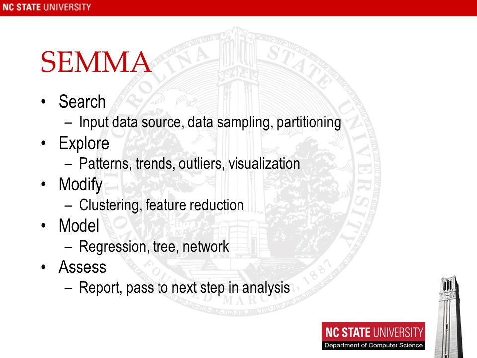SEMMA Search –Input data source, data sampling, partitioning Explore –Patterns, trends, outliers, visualization Modify –Clustering, feature reduction Model –Regression, tree, network Assess –Report, pass to next step in analysis
