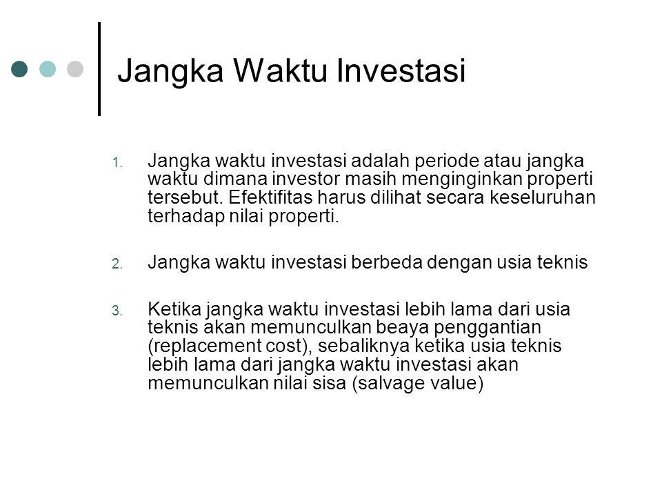 Jangka Waktu Investasi 1.