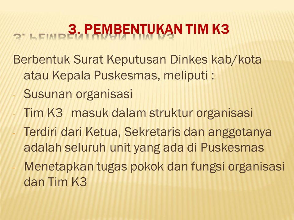 3. PEMBENTUKAN TIM K3 Berbentuk Surat Keputusan Dinkes kab/kota atau Kepala Puskesmas, meliputi : - Susunan organisasi - Tim K3masuk dalam struktur or