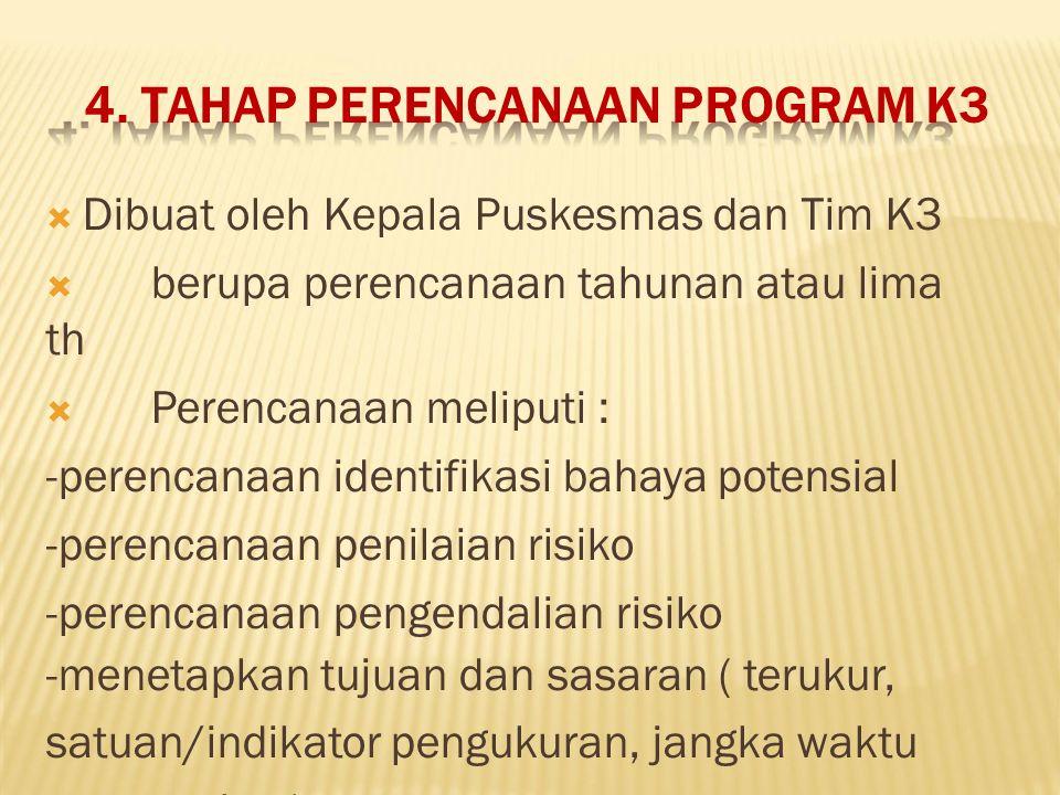 4. TAHAP PERENCANAAN PROGRAM K3  Dibuat oleh Kepala Puskesmas dan Tim K3  berupa perencanaan tahunan atau lima th  Perencanaan meliputi : -perencan