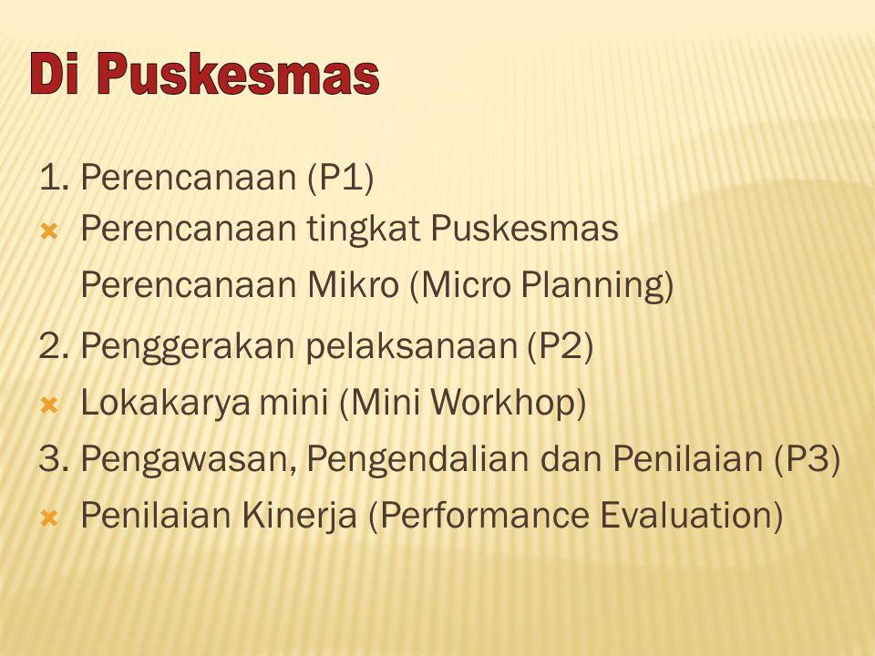 1.Perencanaan (P1)  Perencanaan tingkat Puskesmas Perencanaan Mikro (Micro Planning) 2.Penggerakan pelaksanaan (P2)  Lokakarya mini (Mini Workhop) 3.Pengawasan, Pengendalian dan Penilaian (P3)  Penilaian Kinerja (Performance Evaluation)