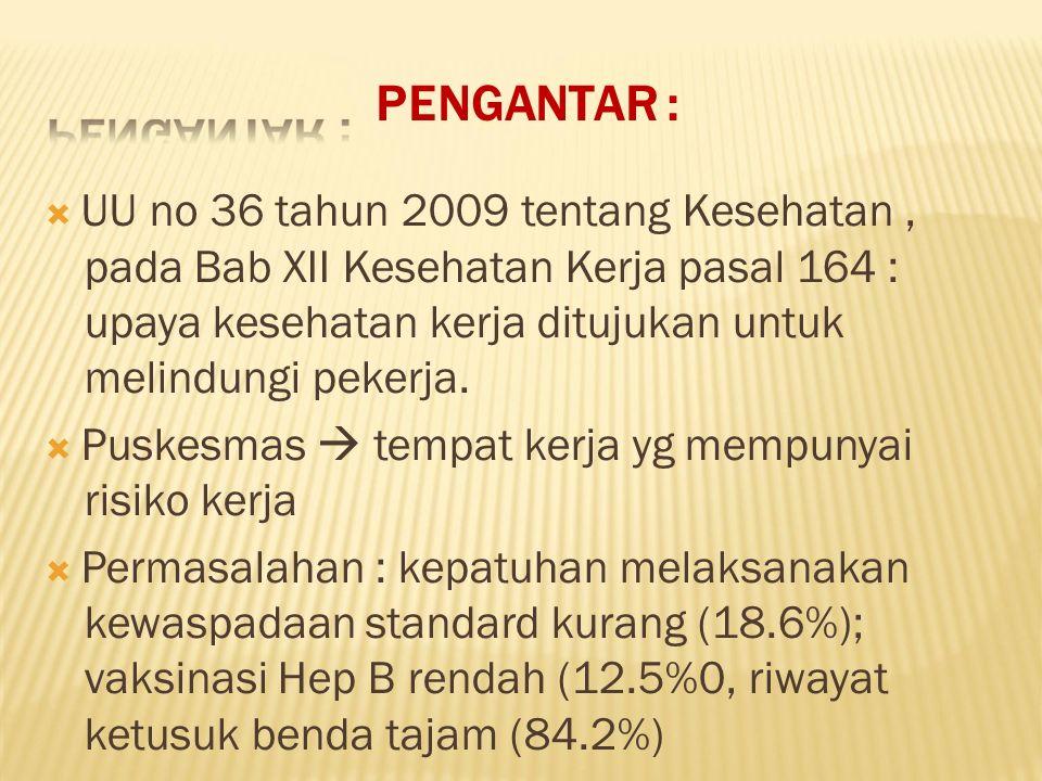 PENGANTAR :  UU no 36 tahun 2009 tentang Kesehatan, pada Bab XII Kesehatan Kerja pasal 164 : upaya kesehatan kerja ditujukan untuk melindungi pekerja.